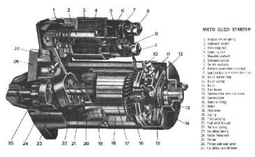 Motor Dan Generator Industri Industri3601